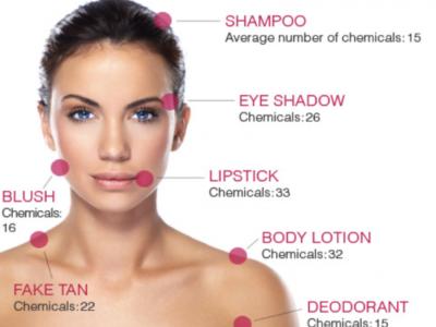 Giftige huidverzorging – pas op!